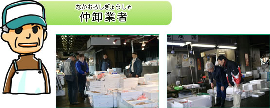 はたらくひと|尼崎市公設地方卸...